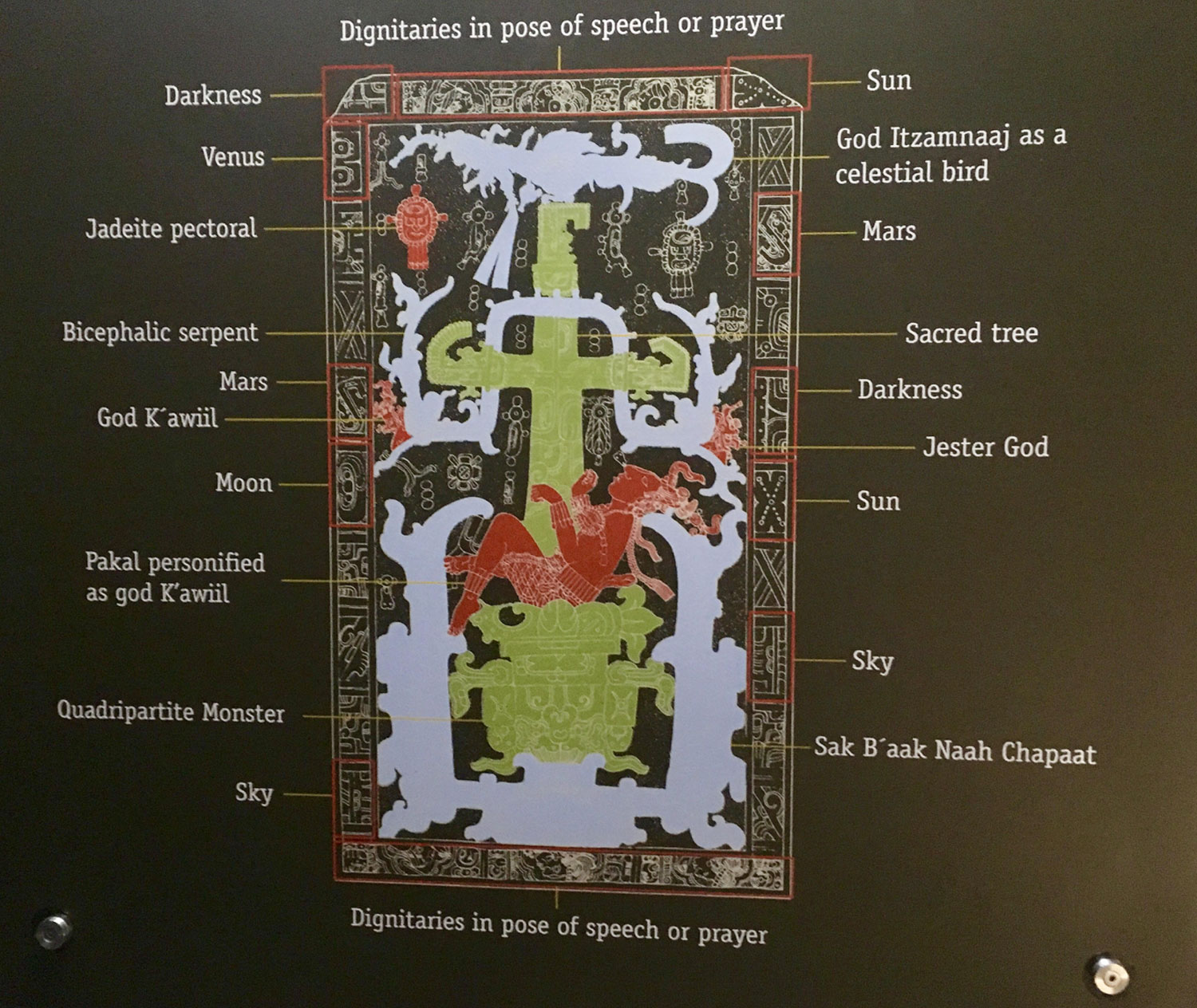 The explanation of the lid, as given by the museum. On the right, Pakal's ancestors presented as fruit trees.