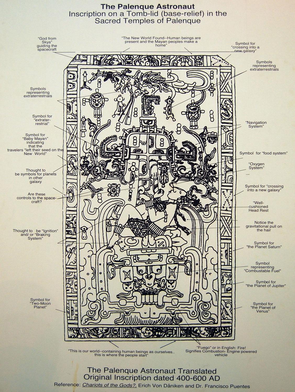 Von Däniken's interpretation of the lid of the sarcophagus. Source:  laufuhr-test.info