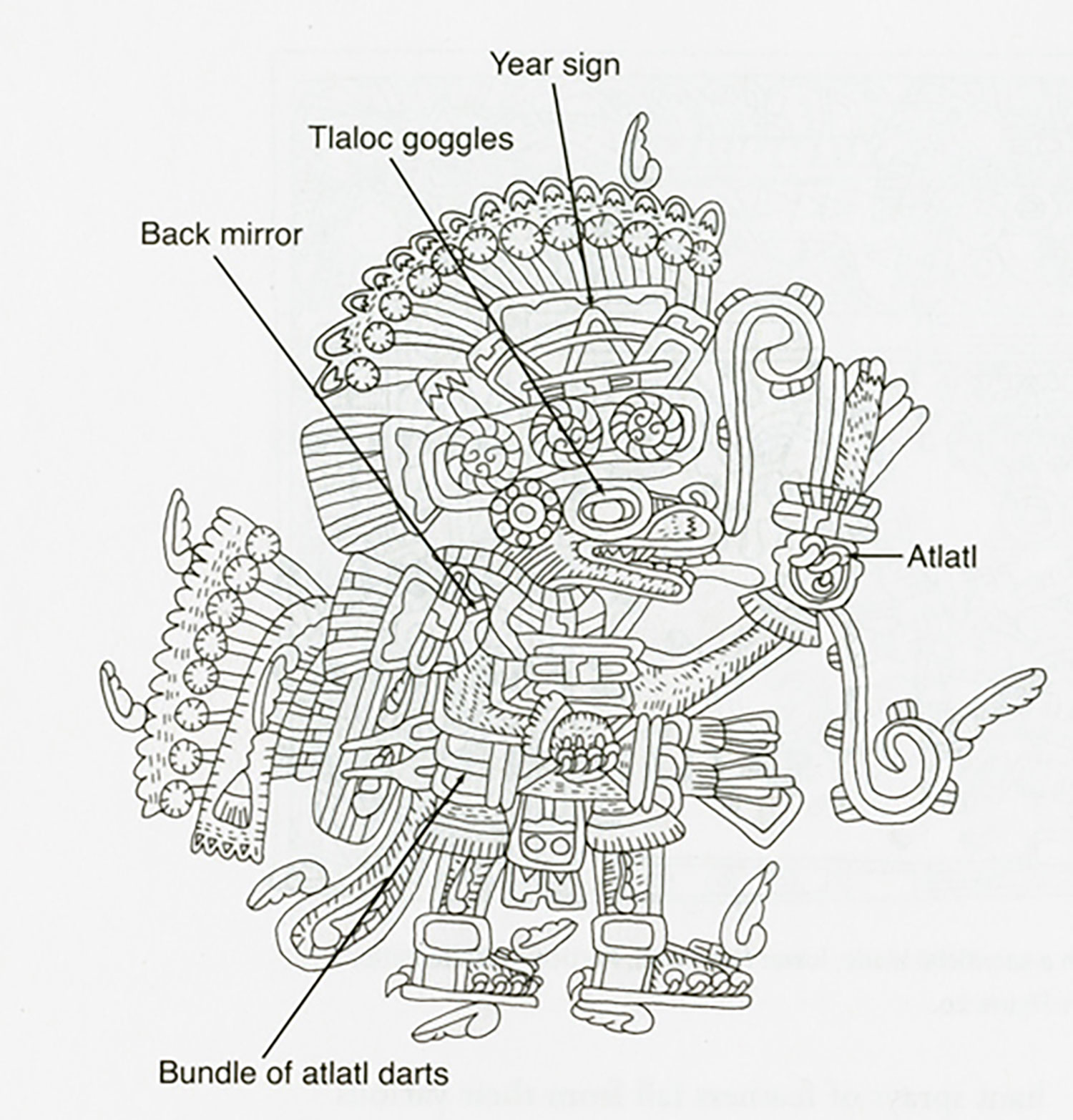 The Aztec warriors with goggles:  ancientamerindia.wordpress.com .