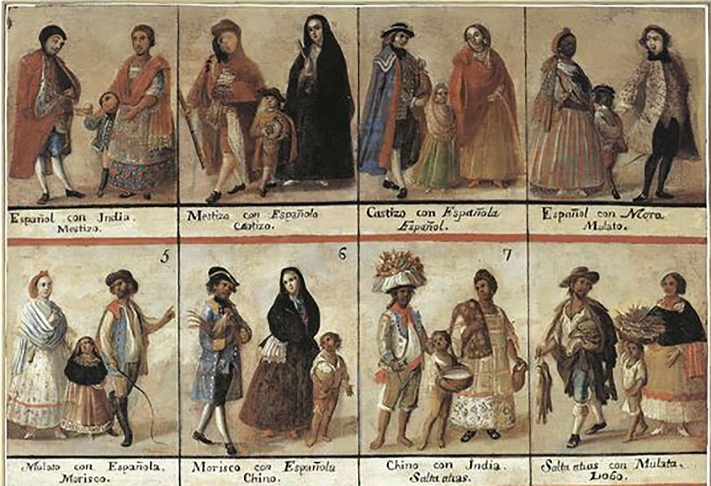 Caste System in New Spain (Mexico):  chollacruz.weebly.com .