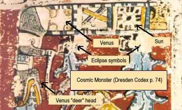 The Dresden Codex Venus table:  bibliotecapleyades.net .