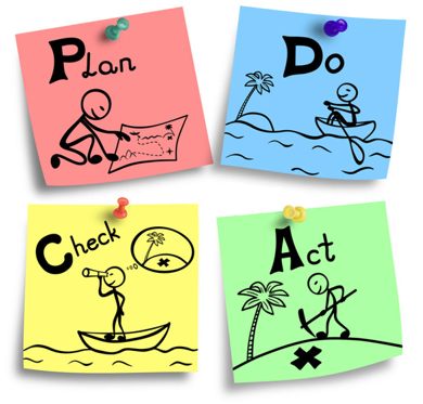 PDCA Post Its.PNG