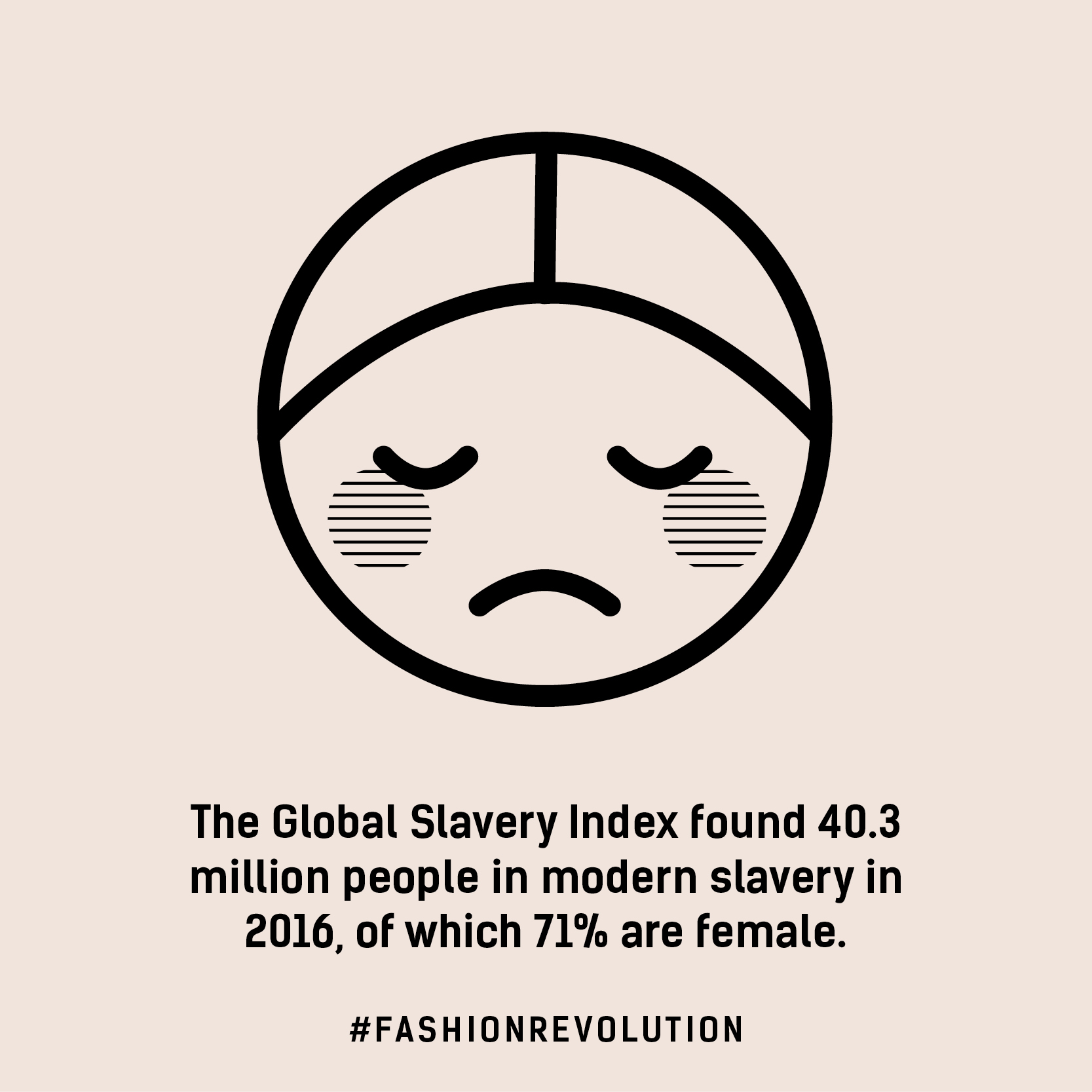 fashion revolution week 2019 brighton girl