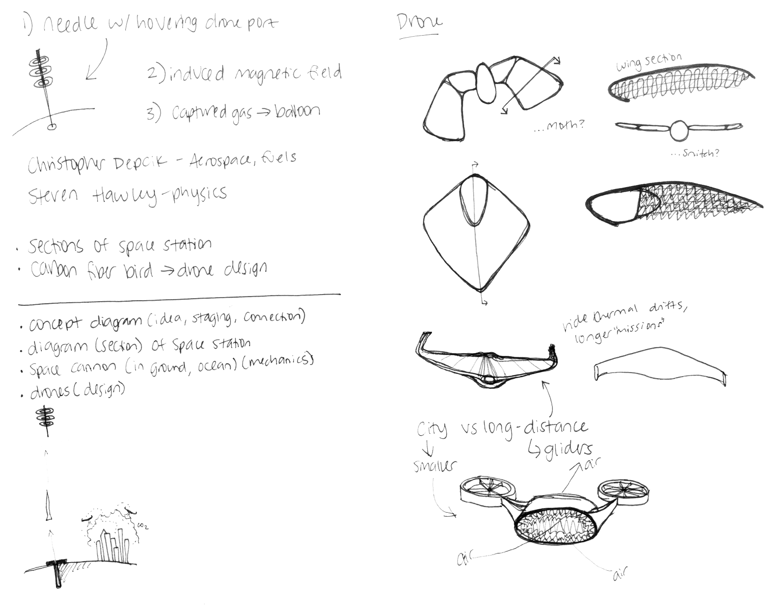 DAS_AETHER_DRONE-SKETCHES.png