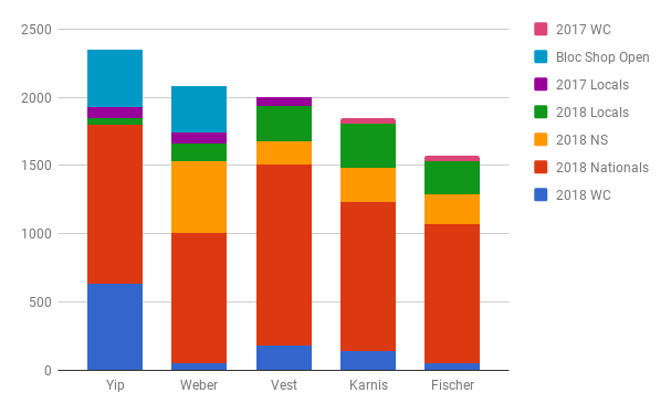 chart-2.png
