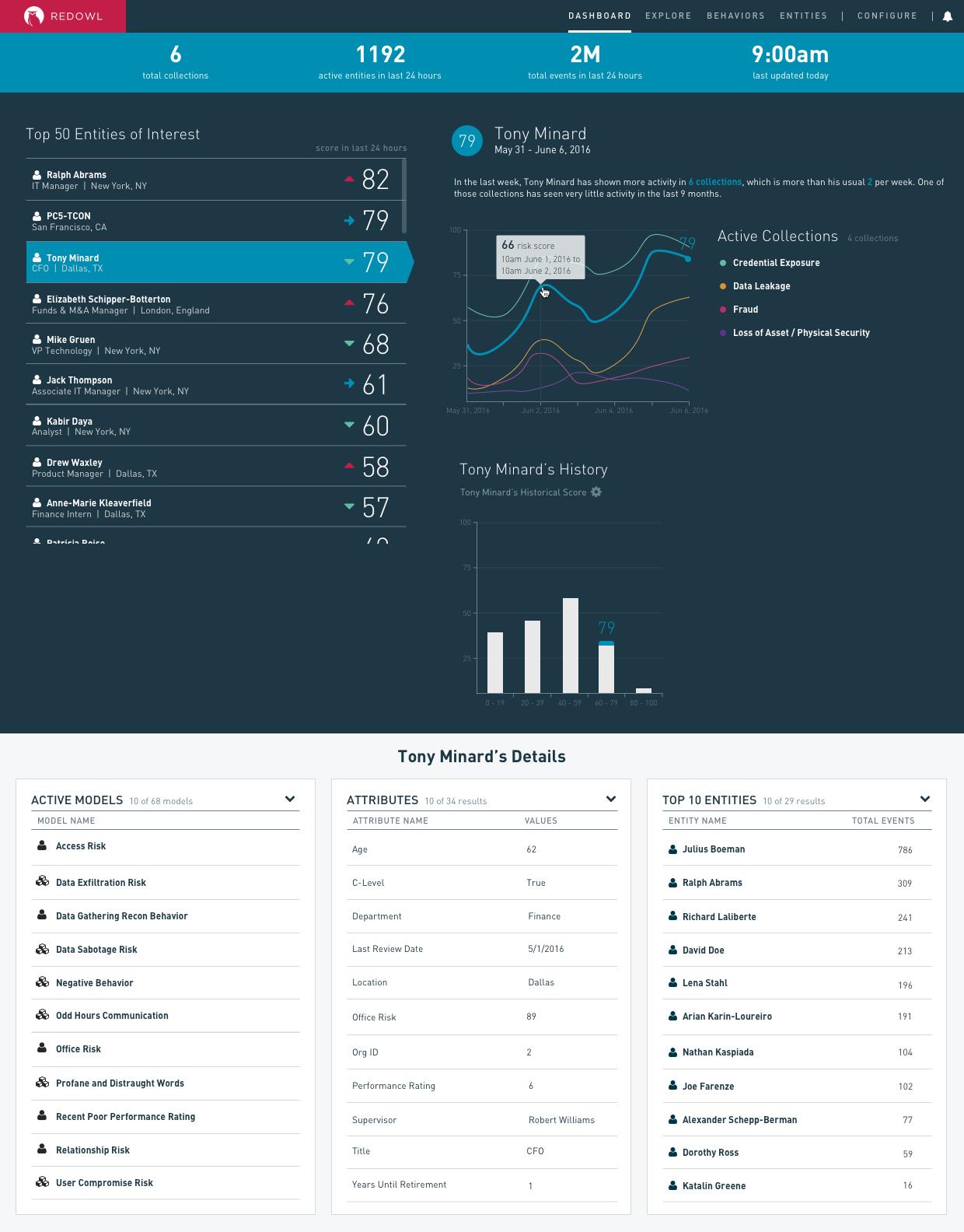 1. New InfoSec Dashboard v7.jpg