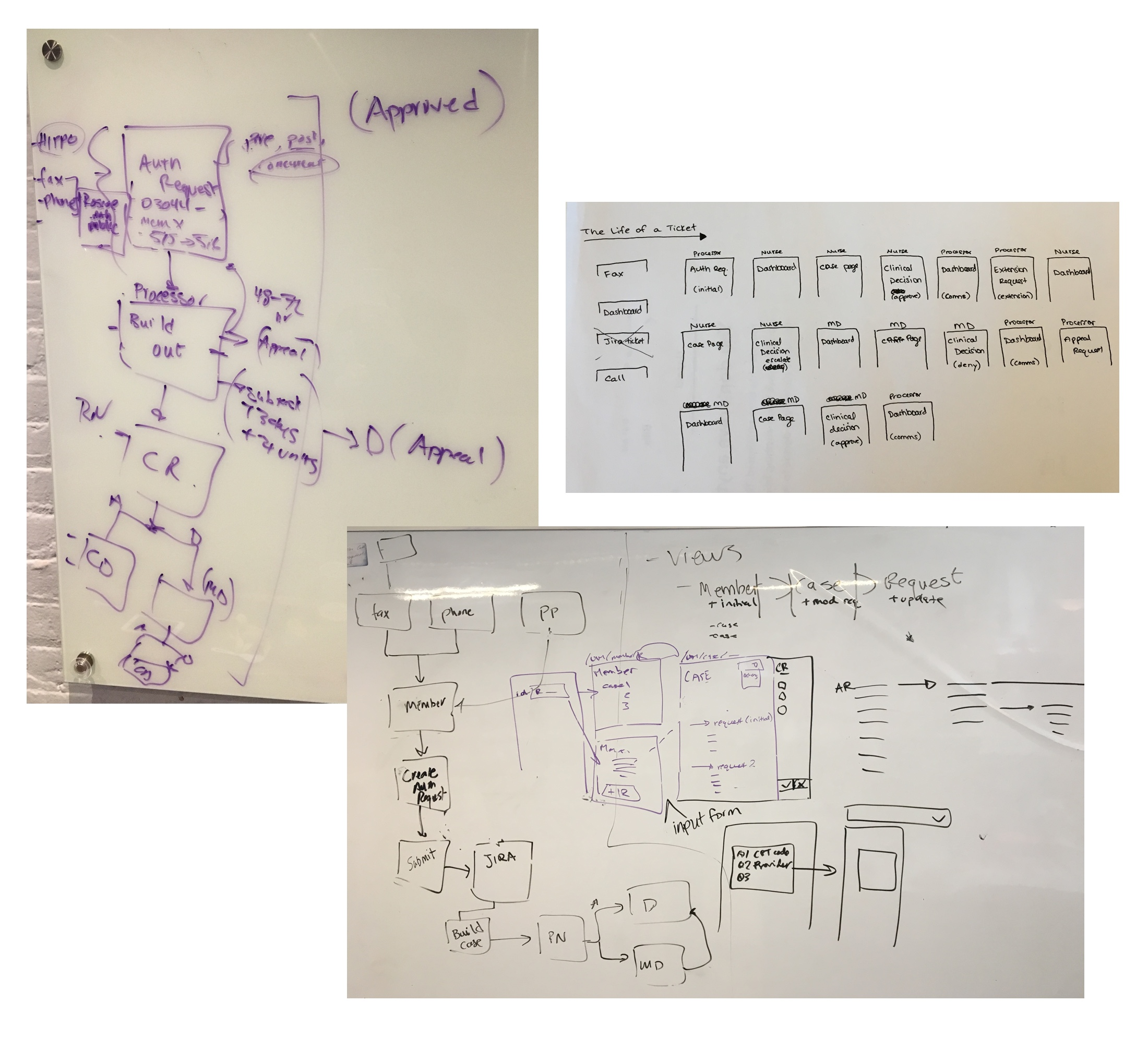 Collaboratively sketching out one of the many workflows with our users