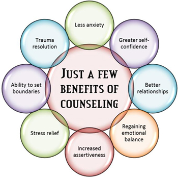 benefits-of-counseling.jpg
