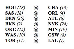 (League rank as of 10/26)