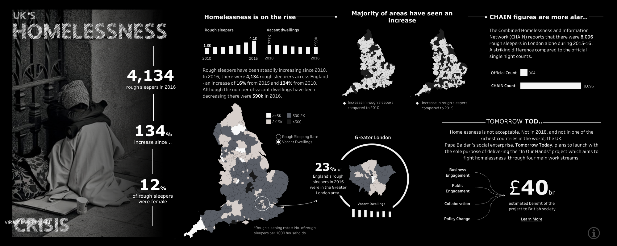 UK Homeless.png