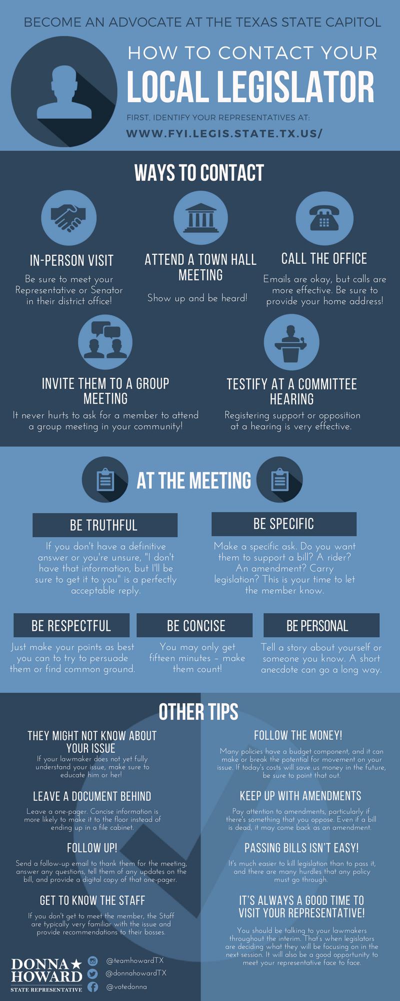 How To Contact Your Legislator