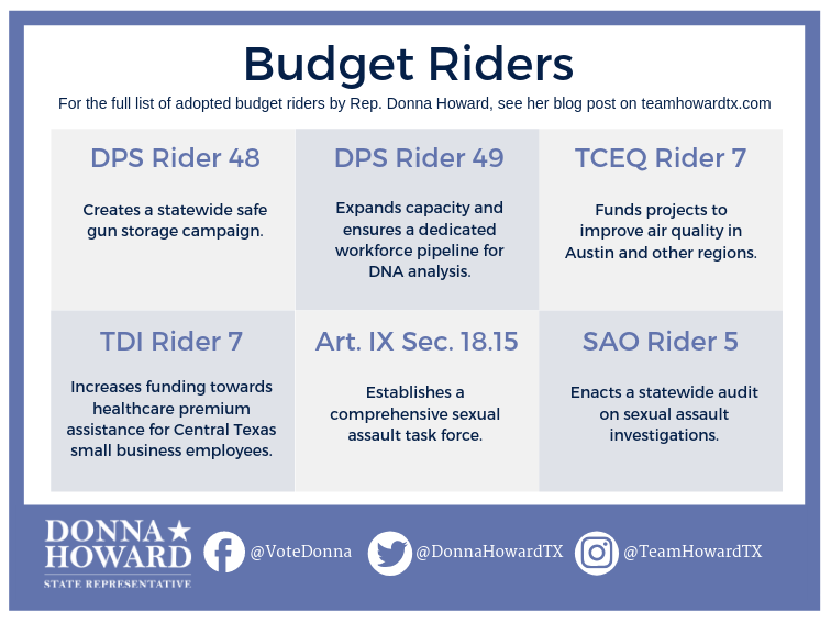 Budget Riders 2.png