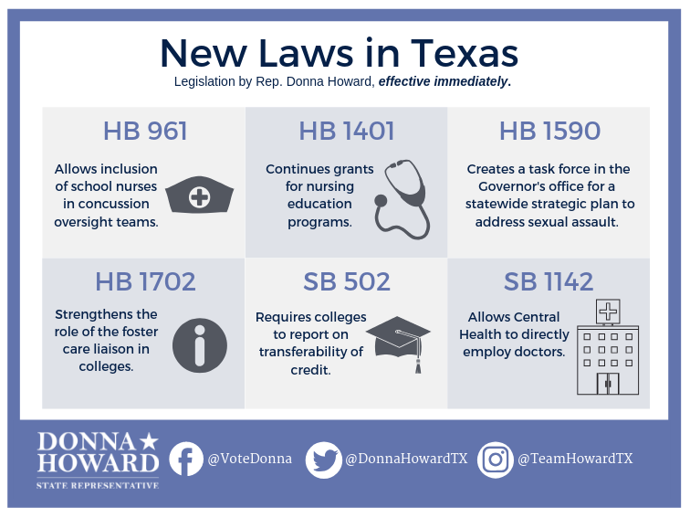 New Laws in Texas - Effective immediately.png