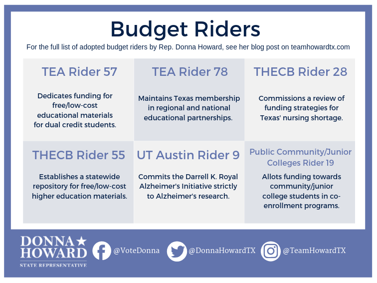 Budget Riders 1 - Edu.png