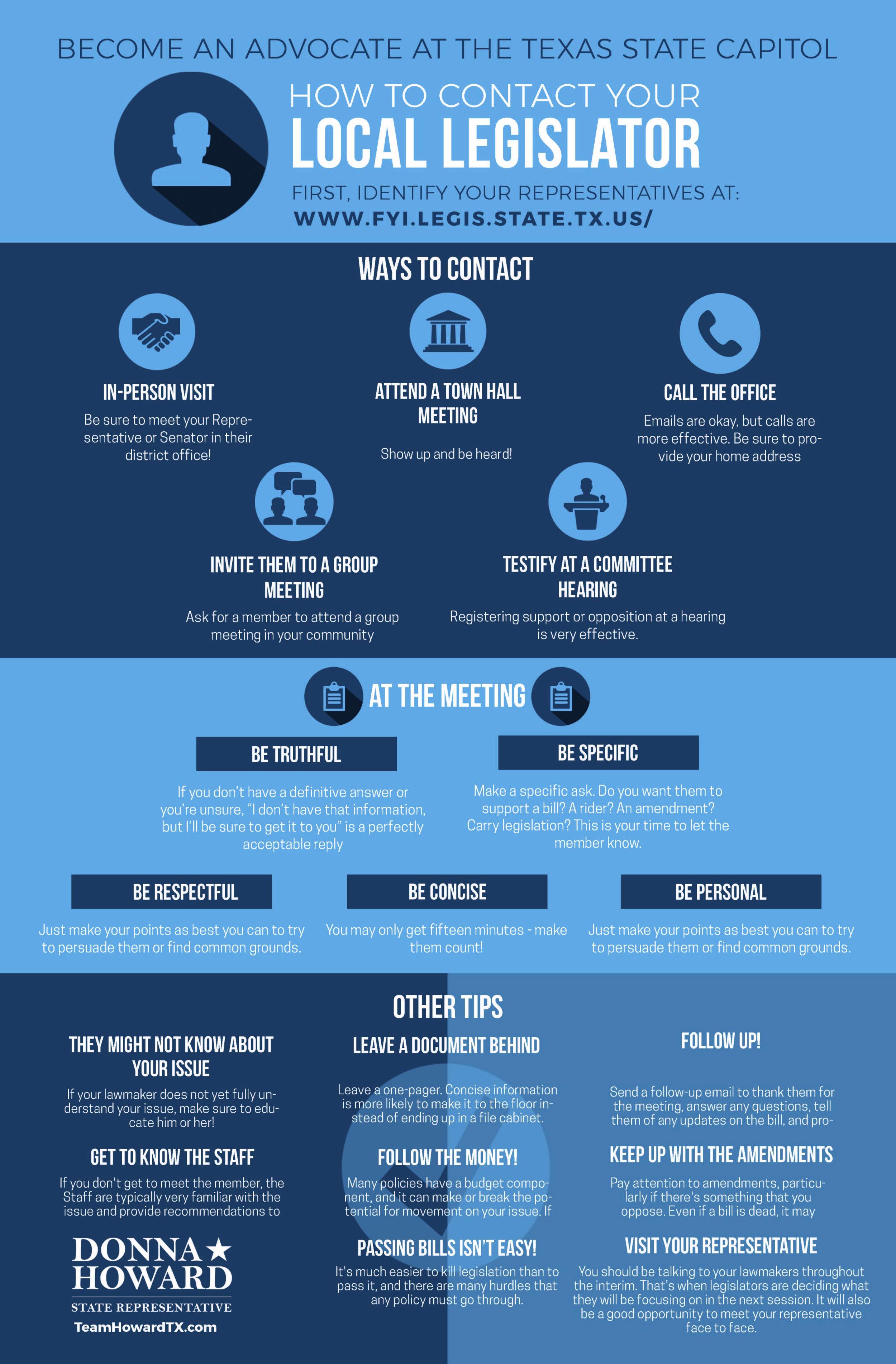 Printable Infographic_Contact Your Legislator.jpg