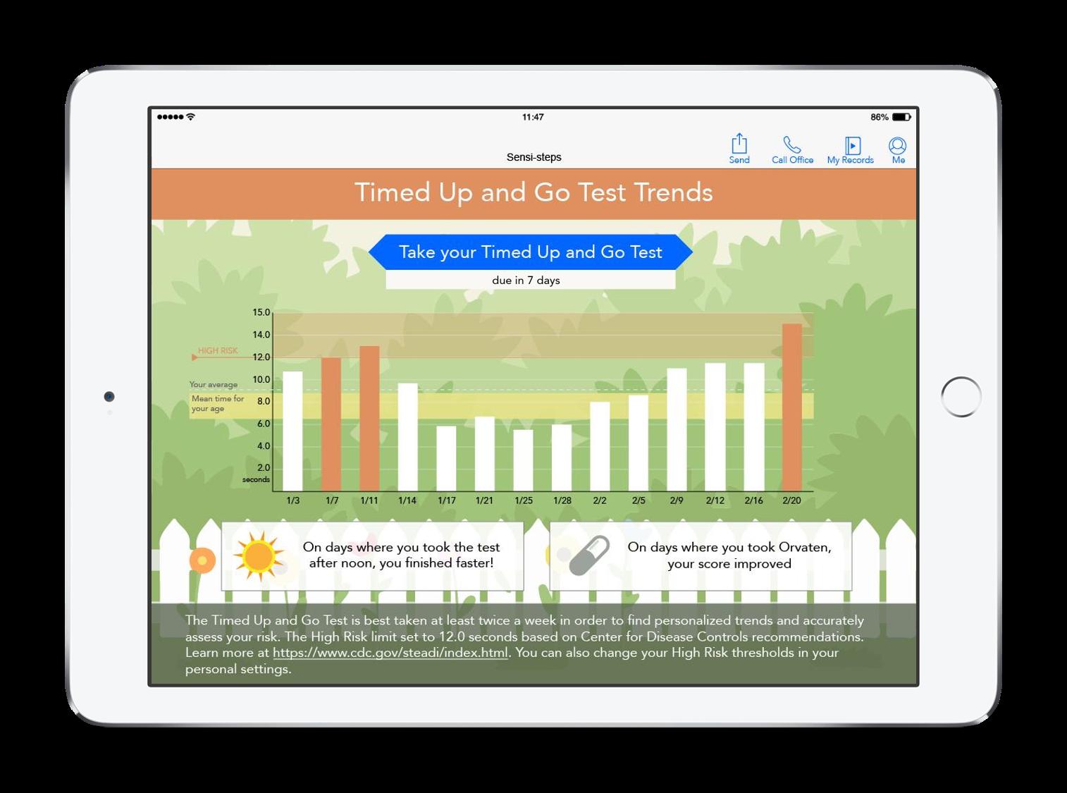 Sensi-Steps Test Trends.png