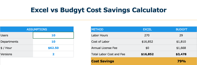 Excel vs Budgyt