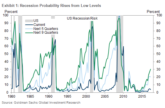 how-to-prepare-for-a-recession.png