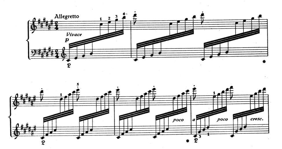 Liszt's  Les Jeux d'eau à la Villa d'Este