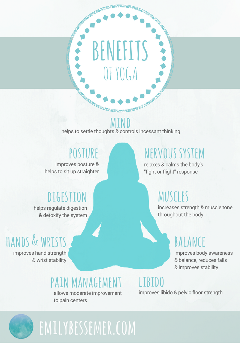 Benefits of Yoga Infographic - Emily Bessemer.png