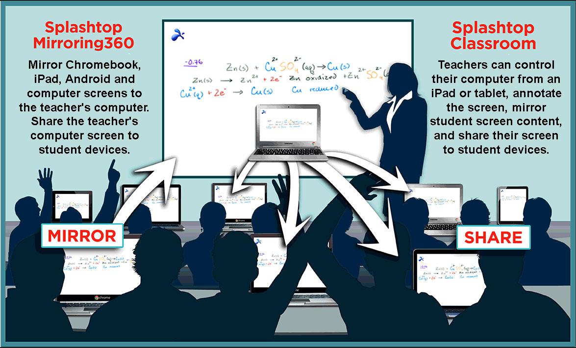 education-diagram.jpg