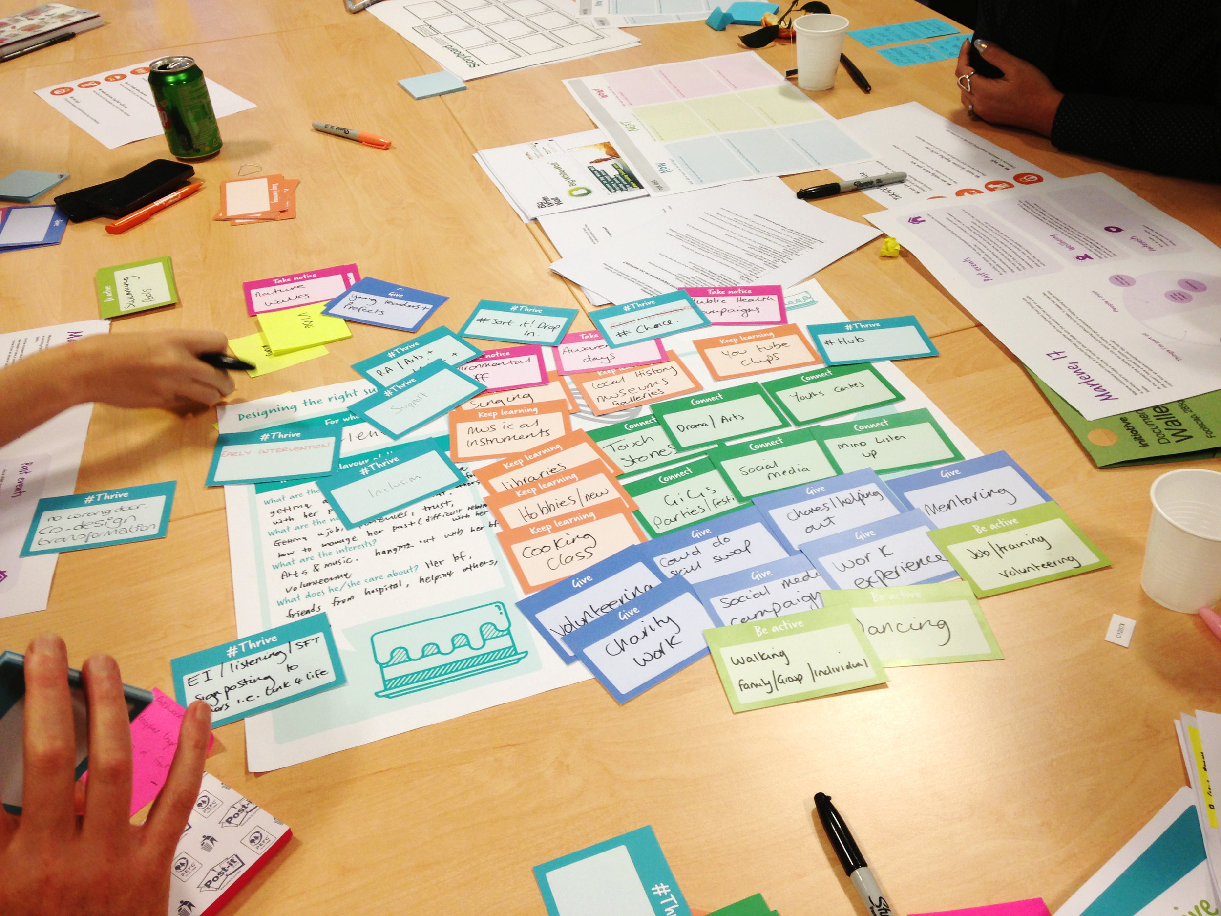 A workshop tool - Designing the right support is like baking a cake!