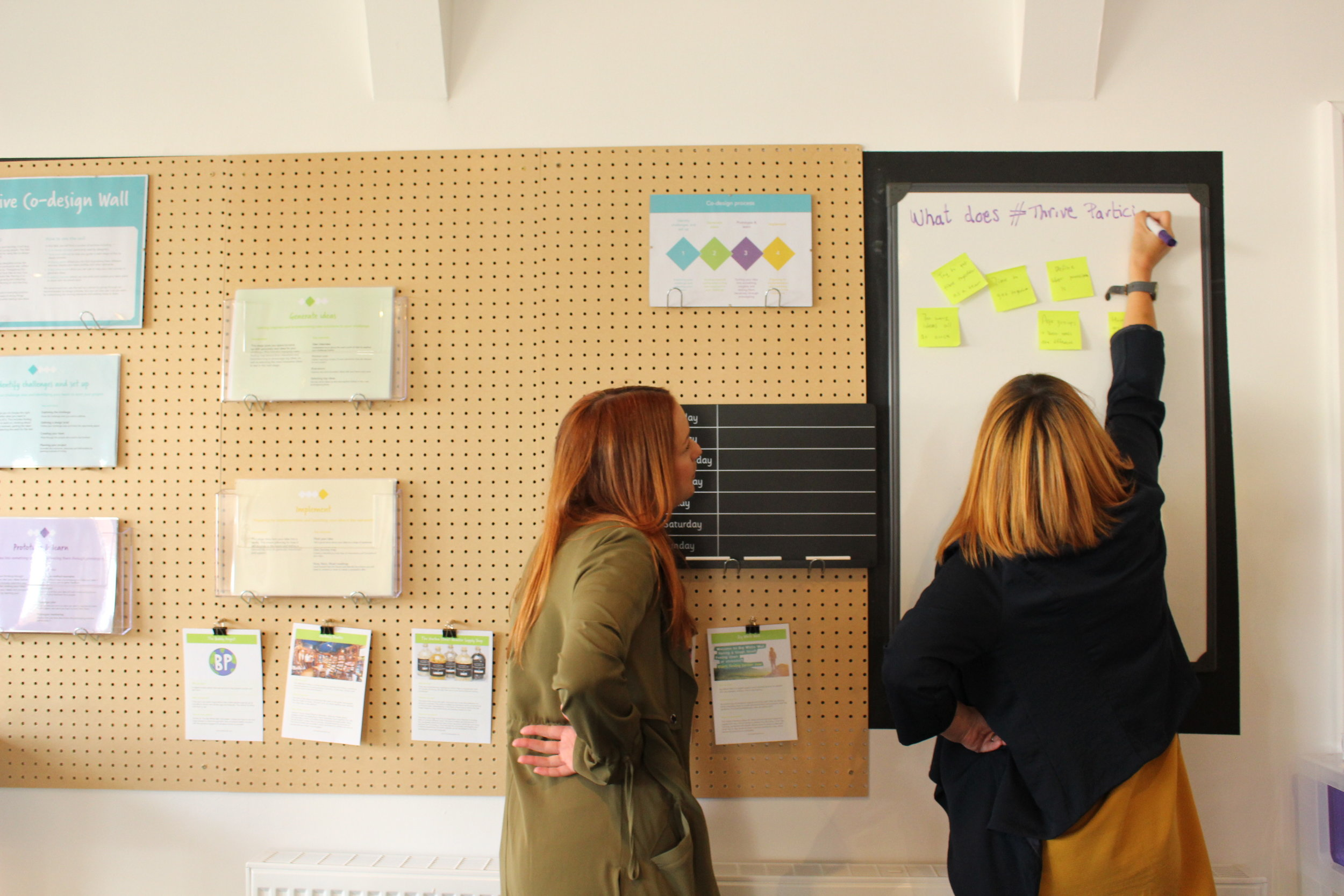Staff using the Co-design Wall