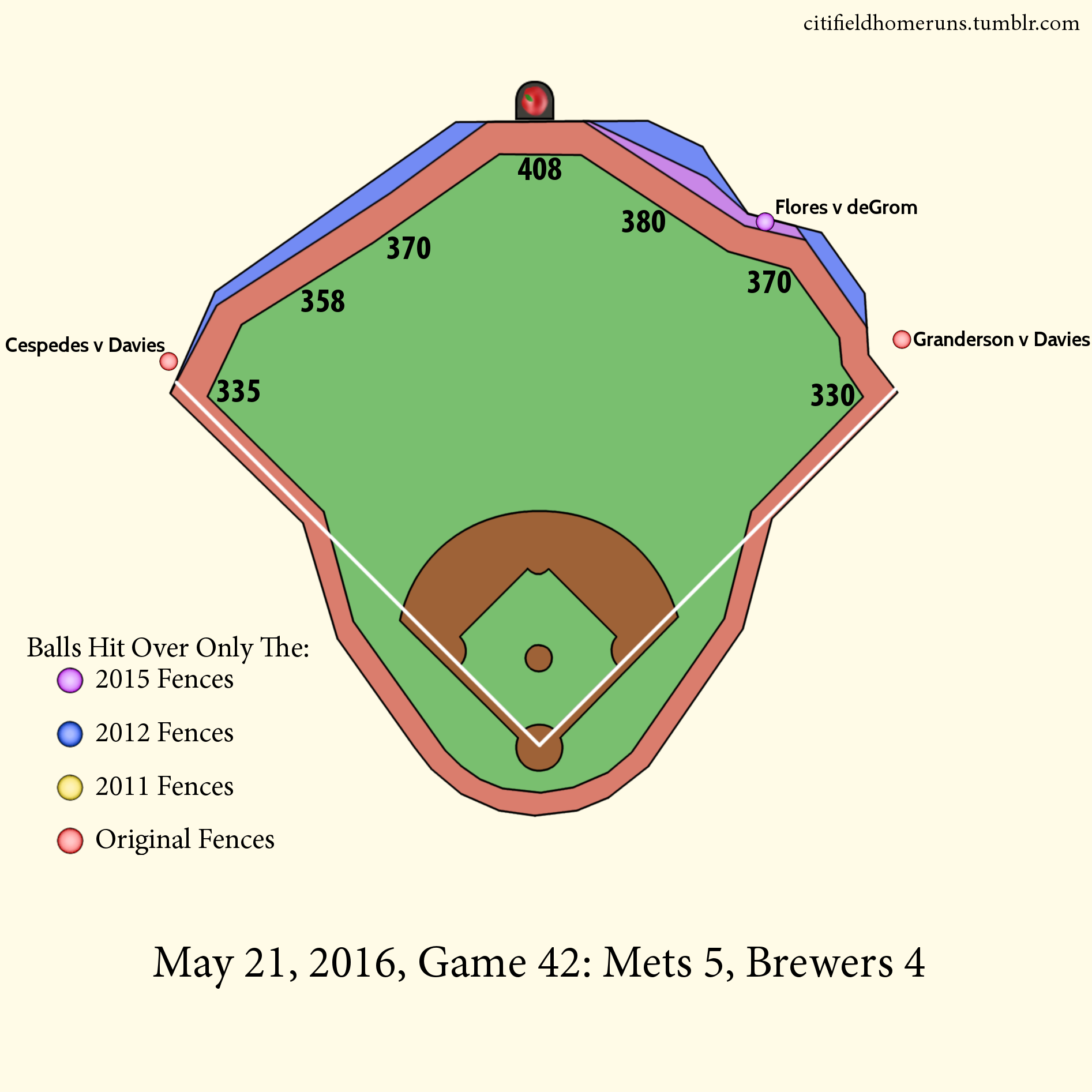 33.  Granderson v Davies: 0 Outs, 0-1 Two Seamer.  34.  Flores v deGrom: 2 Outs 1-1 Four Seamer, 2 Runs.  35.  Cespedes v Davies: 1 Out, 2-2 Change-up, 2 Runs.
