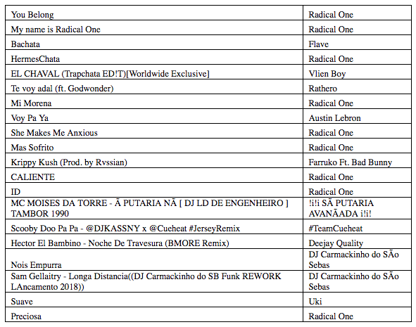 Radical One Track List.png