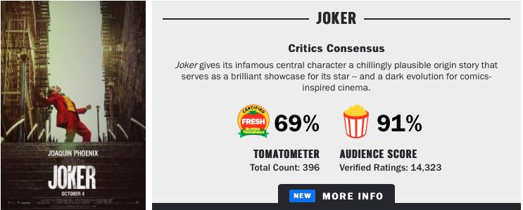 Joker-RottenTomatoes.png