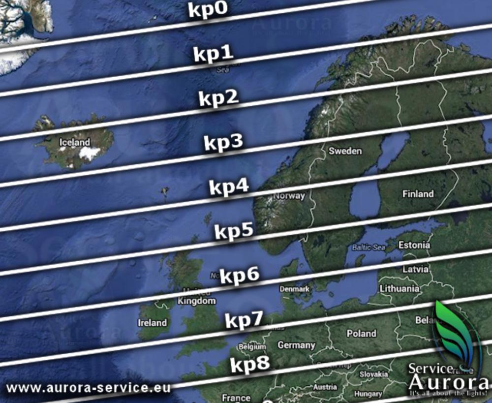 KP Levels found on Aurora Service (Europe)