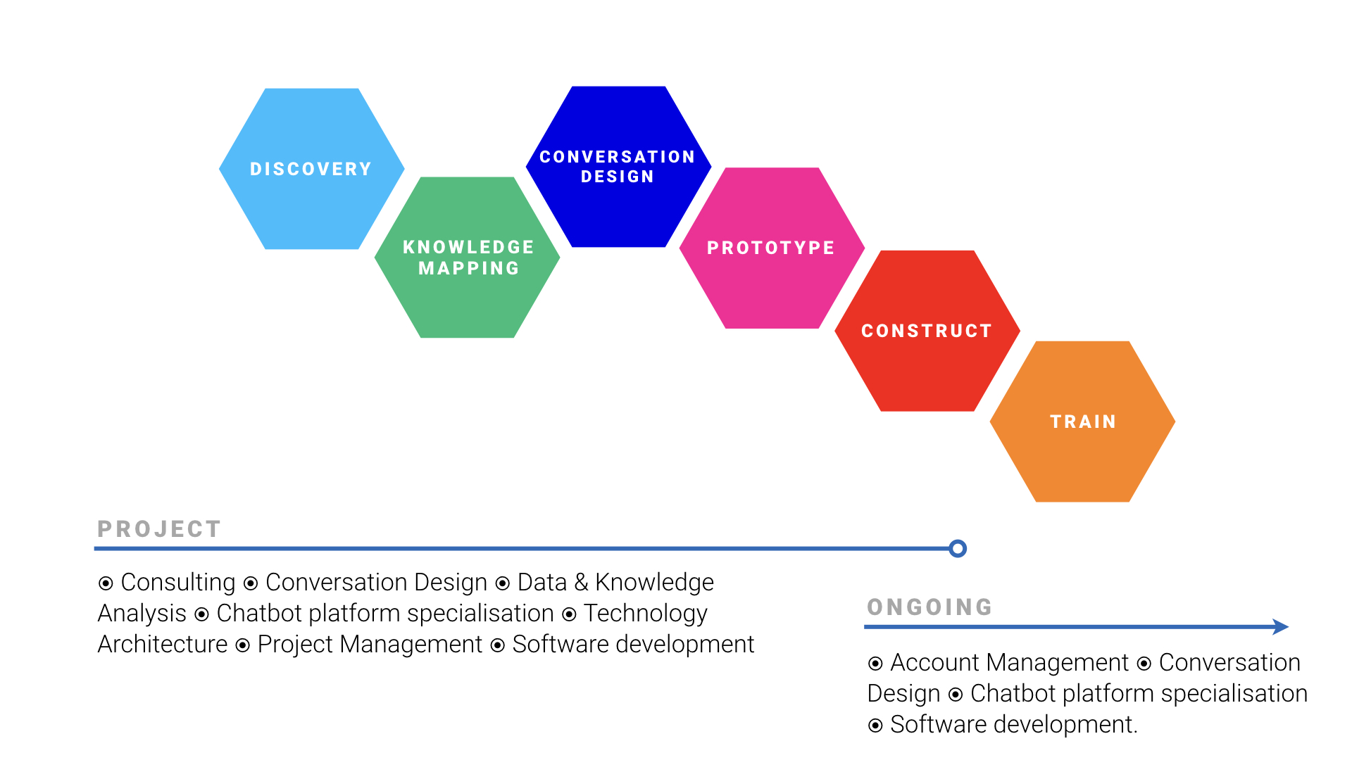 design process.001.jpeg