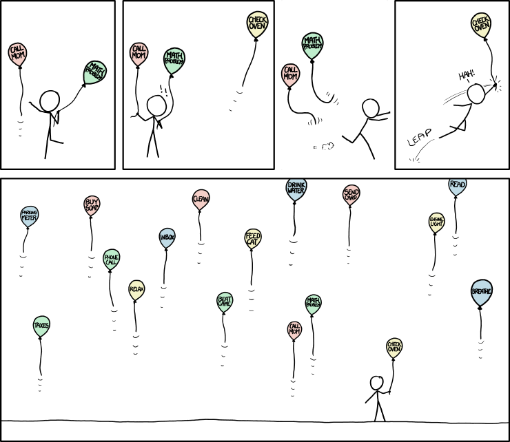 Comic from the brilliant XKCD. Used under a   Creative Commons Attribution-NonCommercial 2.5 License   .  https://xkcd.com/1106/