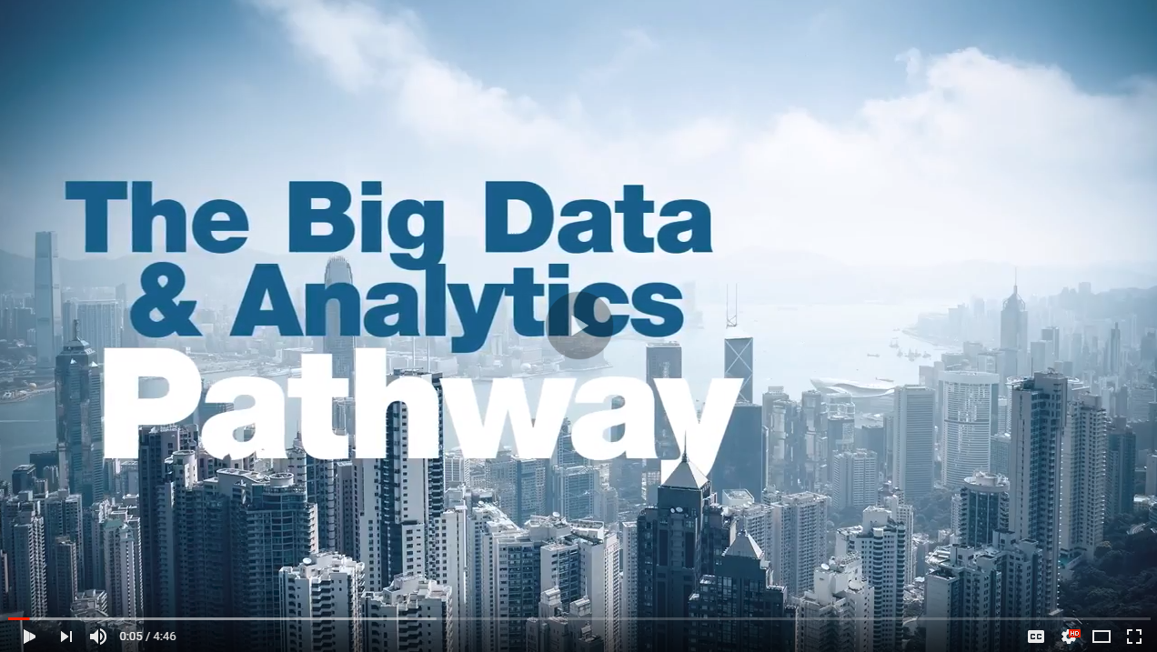 It's challenging to know where to start when developing a Big Data and Analytics capability.  Watch this short video  to see how.