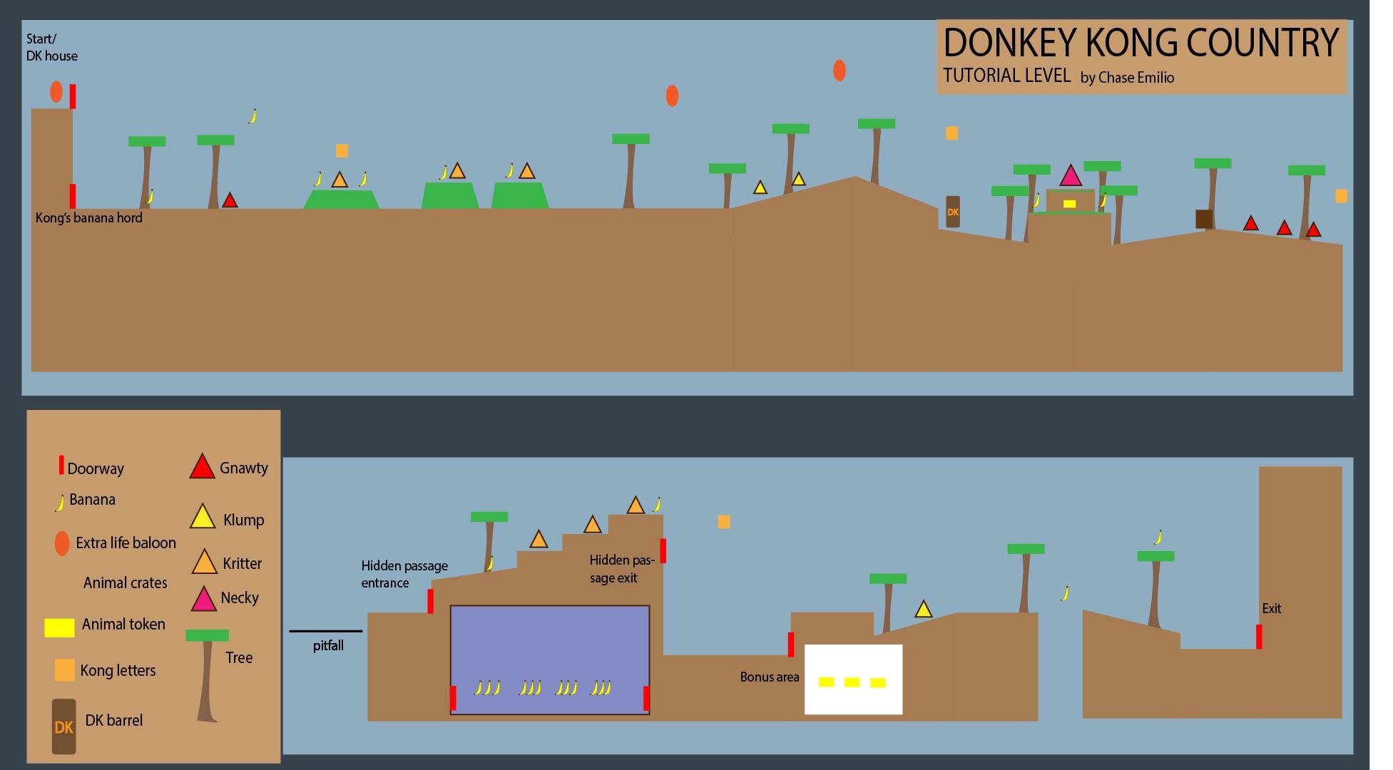 My level layout
