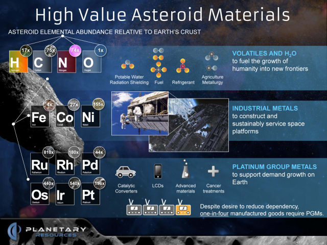 Asteroid Mining Infographic.jpg