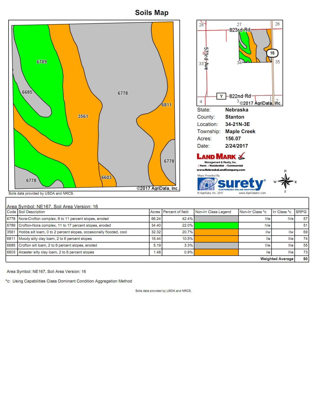Clatanoff West Soil Map.jpg