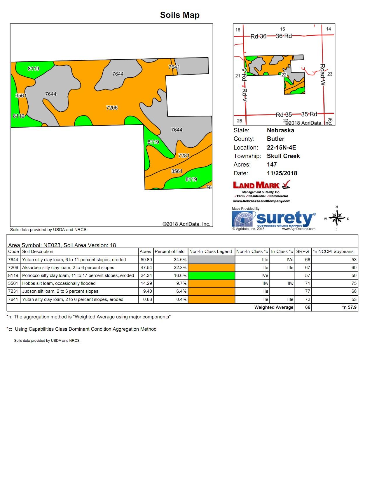 Ptacek Soil Map.jpg