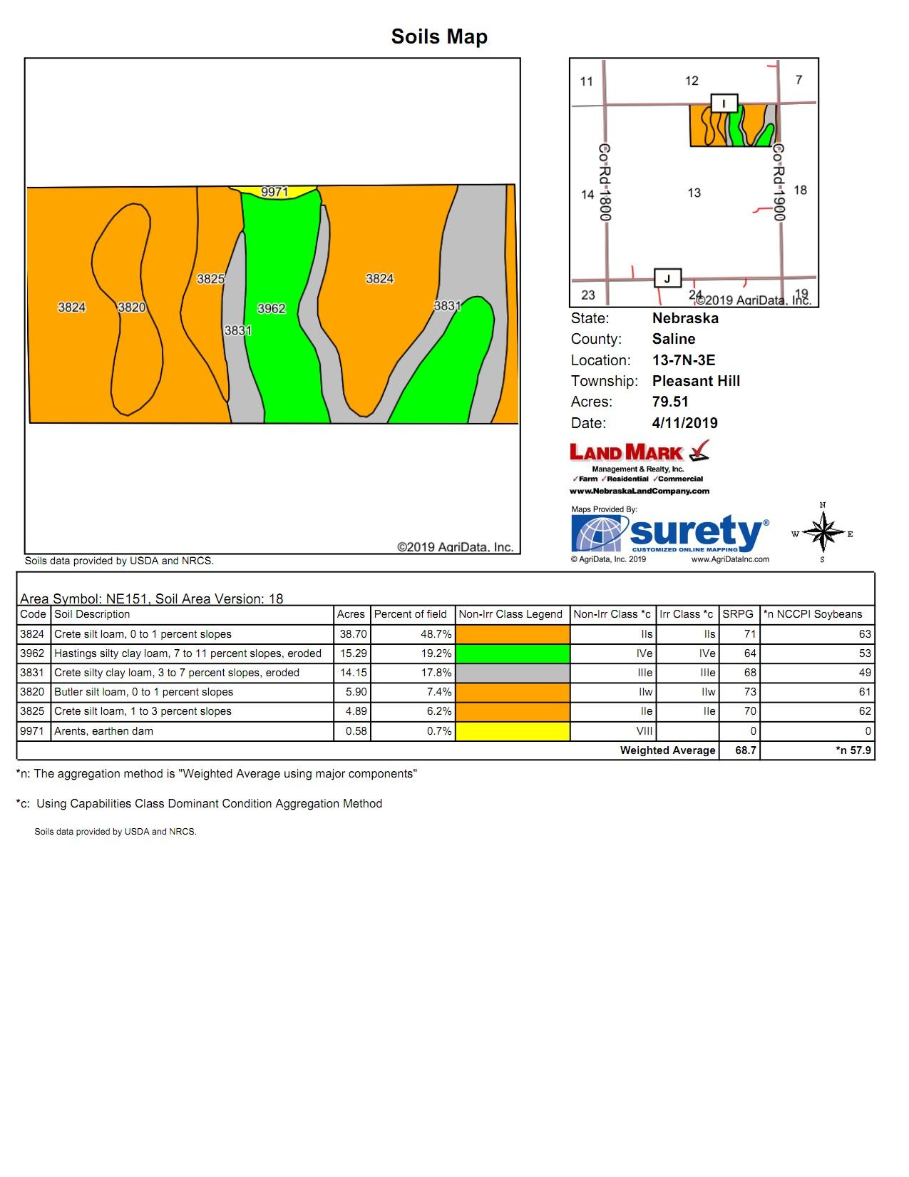Mariska soil map.jpg