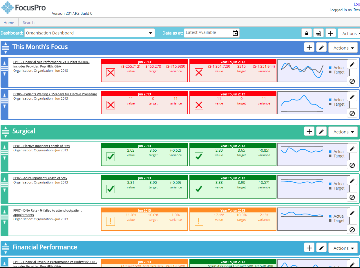 FocusPro Dashboard 2.png