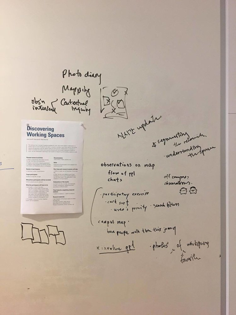Research+Protocol+Feedback.jpg