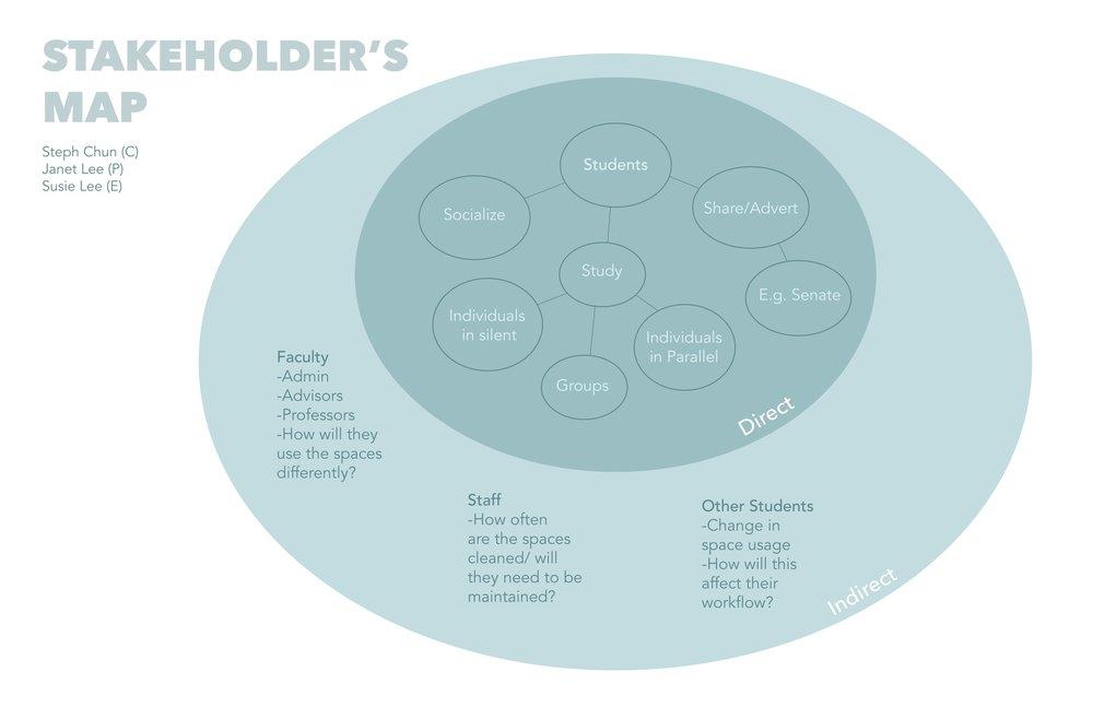Stakeholders-1.jpg