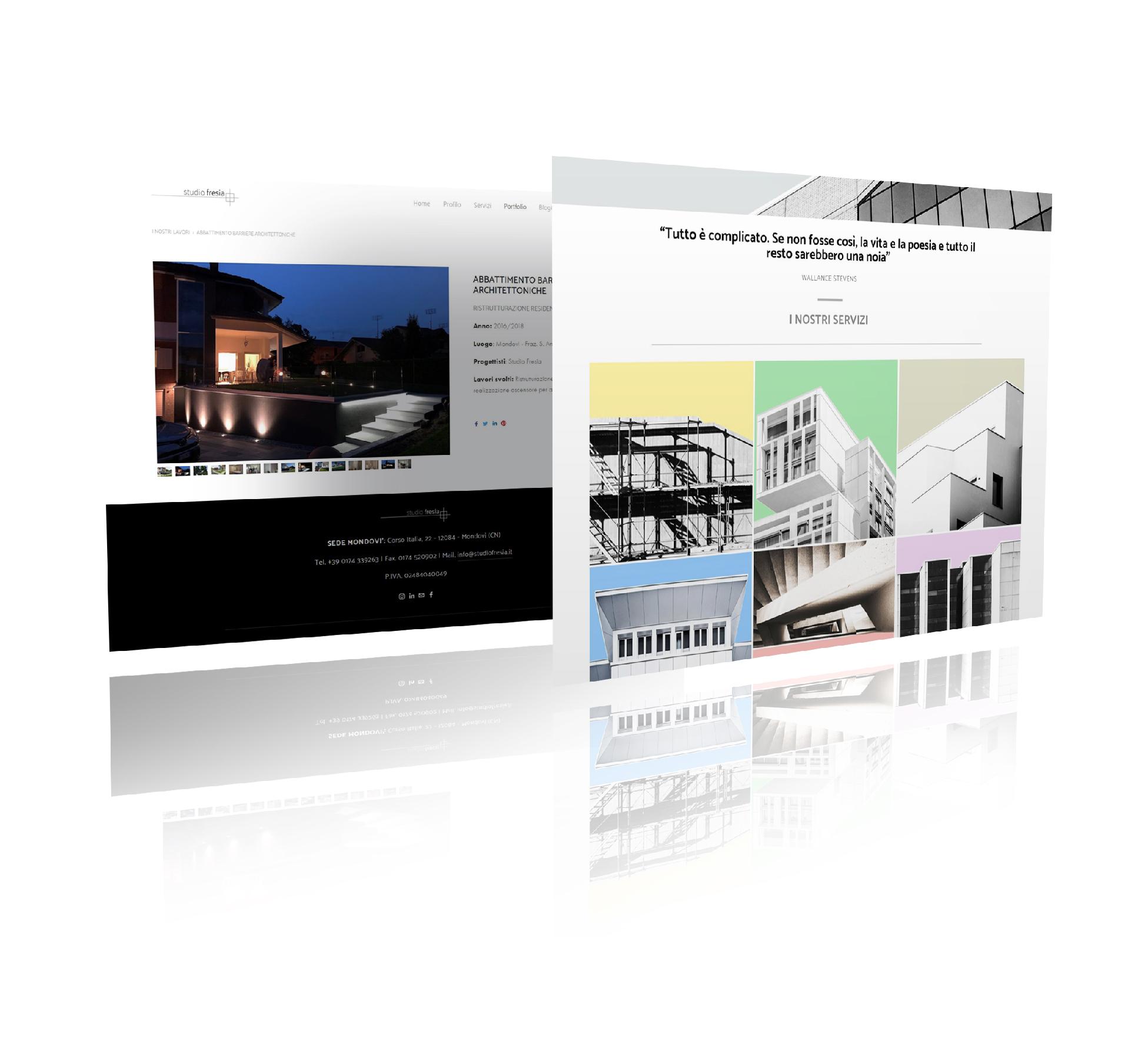 Sito Web = visibilità + brand identity + crediilità + clienti + vendite -