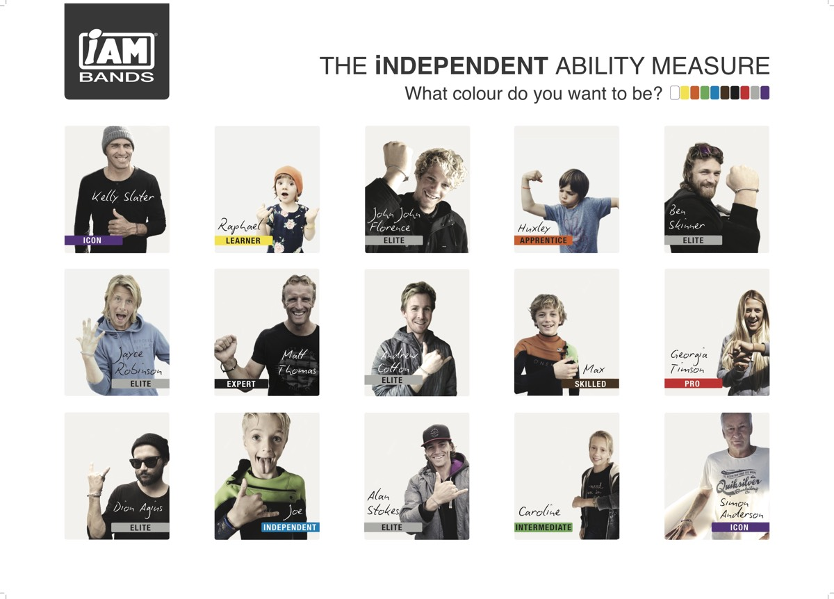 Each participant gets a complimentary assessment for your own iAM Band.