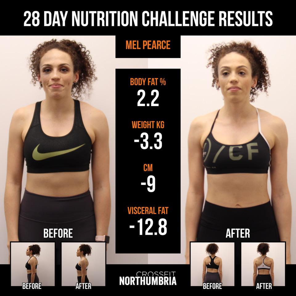 Mel Nutrition Challenge.jpeg