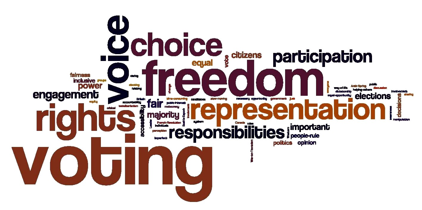 student-vote-democracy-word-cloud.jpg