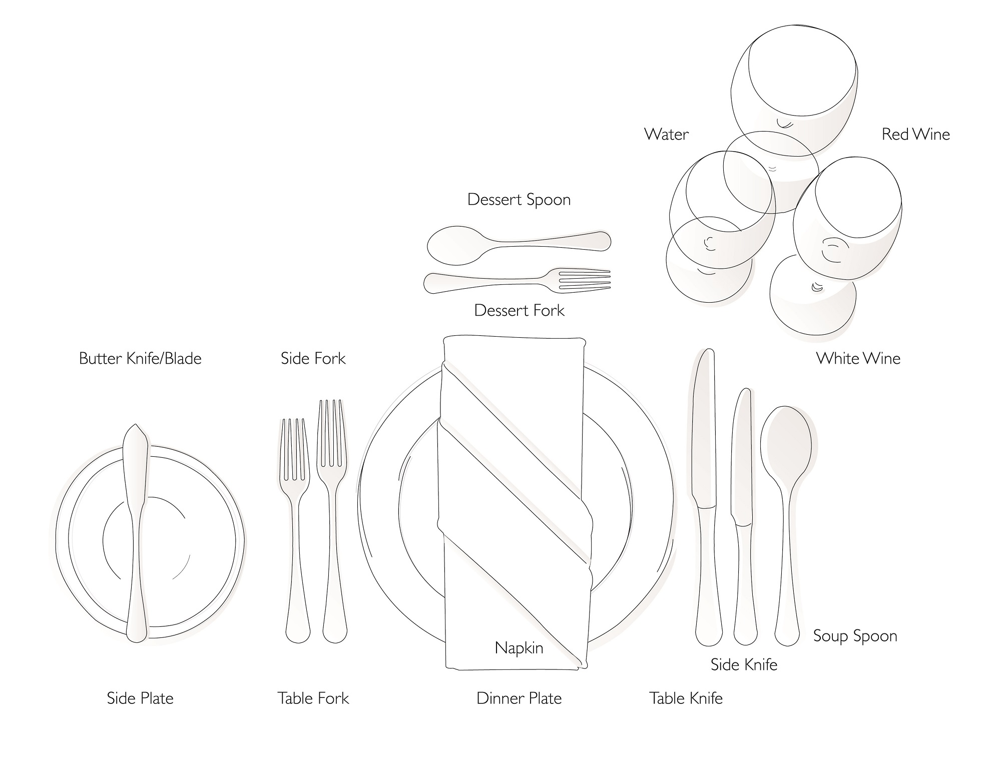 How to set a Table-LR.JPG