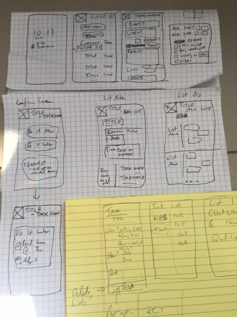 I sketched up some informal paper views (yellow legal paper is 1st draft, grid is 2nd draft)
