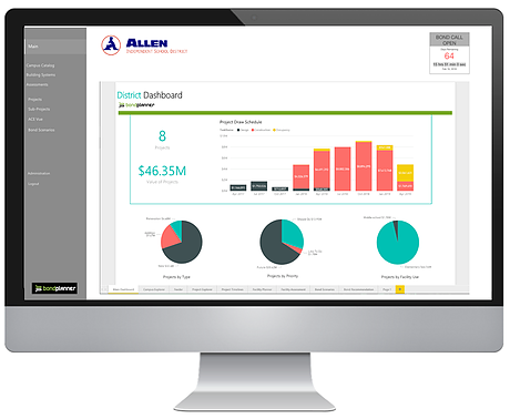Interactive Dashboards - make it fast and easy to get to the answer you need...now