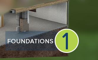 Graf-Built-Smart-System-foundations.jpg